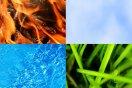 Significados dos quatro Elementos astrológicos