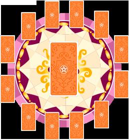 Mandala Tarot semestral
